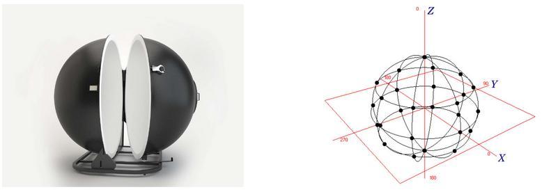 curva fotométrica 1