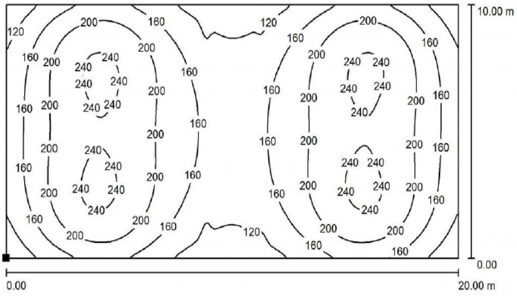 curvas isolux padel