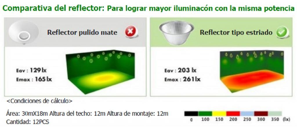 ILUMINACIÓN CON EL REFLECTOR